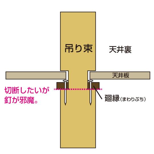 kamoi_nageshi_tsuriduka3